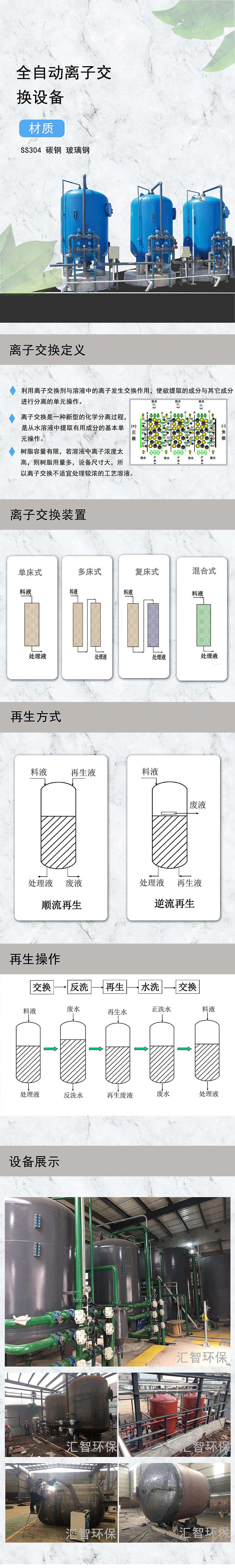 离子交换伟德国际手机app介绍-1.jpg